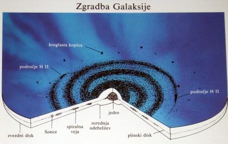 nasa_galaksija