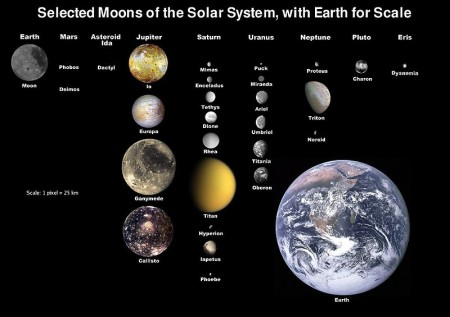 Moons_of_solar_system